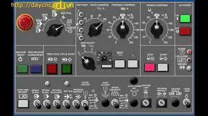 Hệ điều khiển Fanuc 1