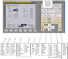 Hệ điều khiển Fanuc 32