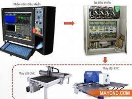 Hệ điều khiển Yasnac 14