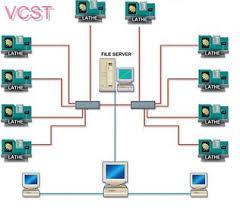 Hệ điều khiển Yasnac 36